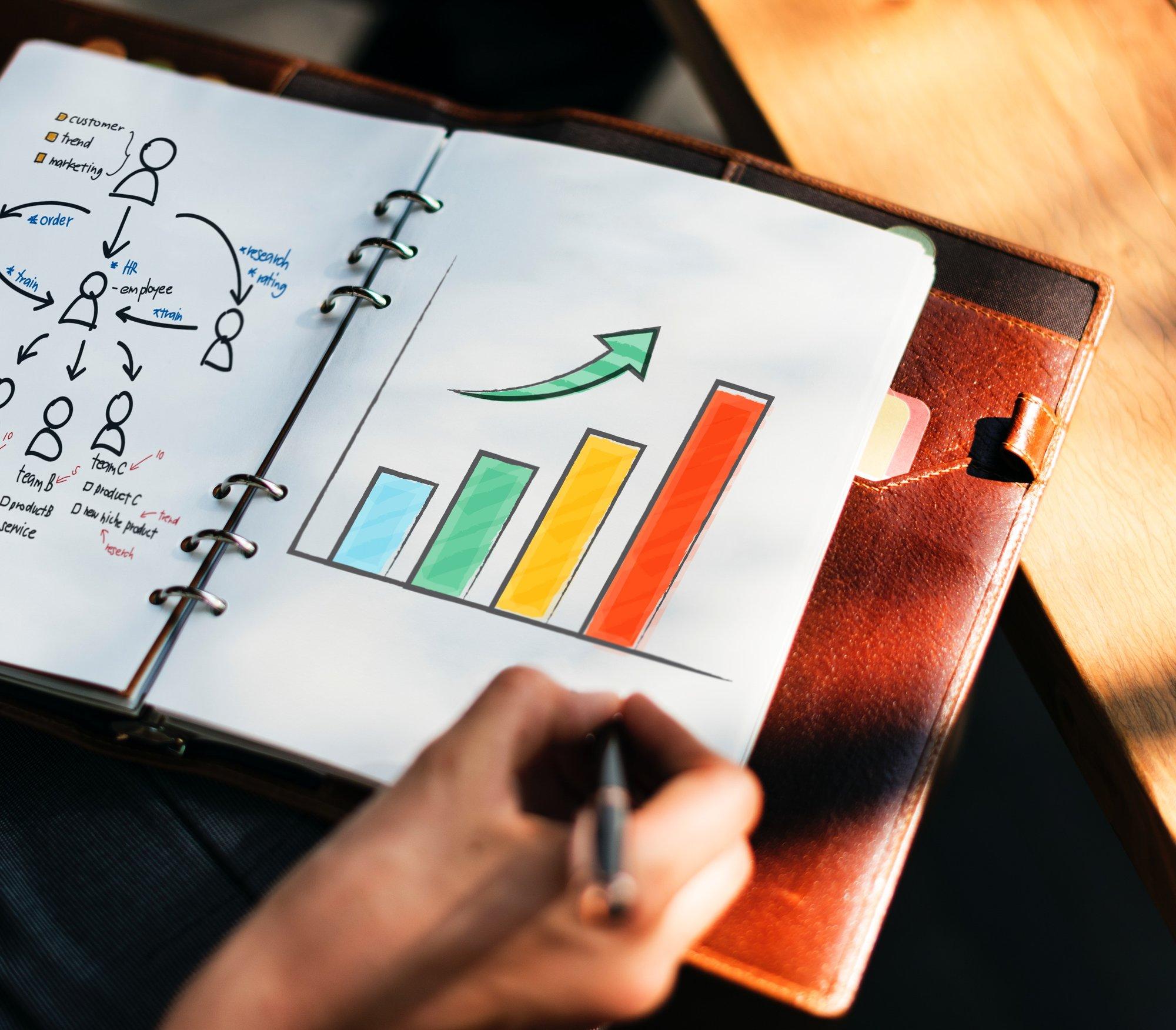 digital-marketing-chart