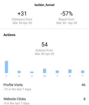 instagram-analytics-109280-edited