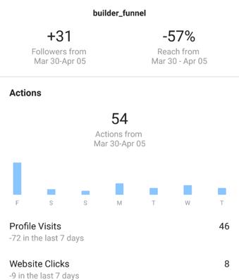 instagram-analytics-109280-edited
